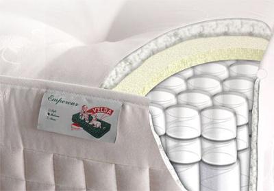 Postele boxsprings jsou pak takové, kde máte minimálně dvě vrstvy taštičkových matrací.